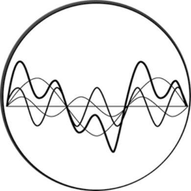 gobo 82778 - Oscillating Wawes(82778)